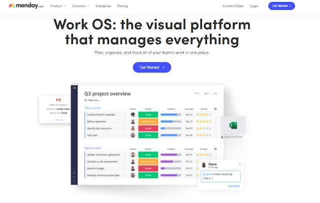 Aplikasi manajemen proyek untuk tim