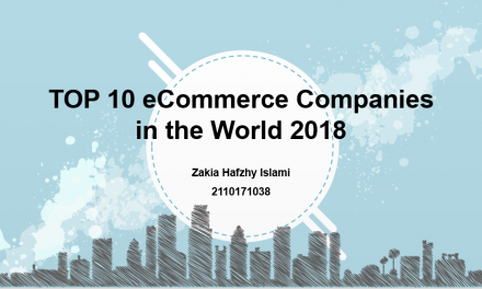 Top 10 e-Commerce Companies in the World 2018 – English Podcast – Zakia Hafzhy Islami