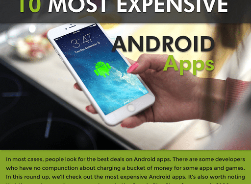 Top 10 Most Expensive Android Apps in the world – English Podcast – Fandi Ahmad