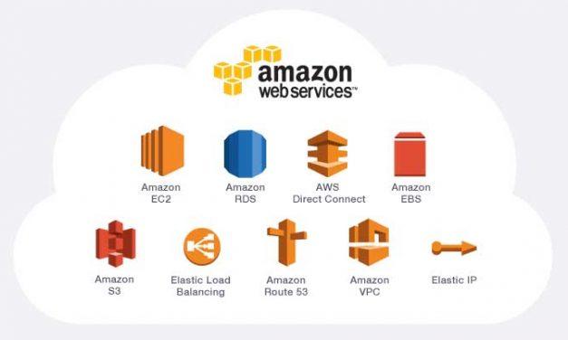 Top 10 AWS Services – ENGLISH PODCAST – Andika Ahmad Ramadhan
