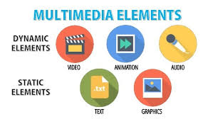 Multimedia Story