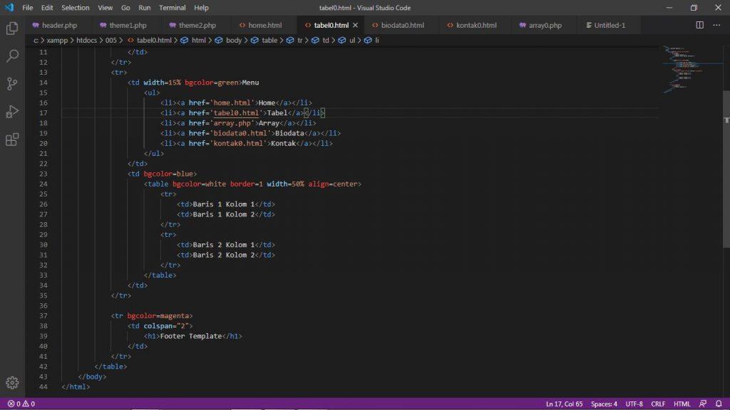 Description: C:\Users\roviqo\Pictures\VSC\LAYOUT WEBSITE SEDERHANA\tabel.jpg